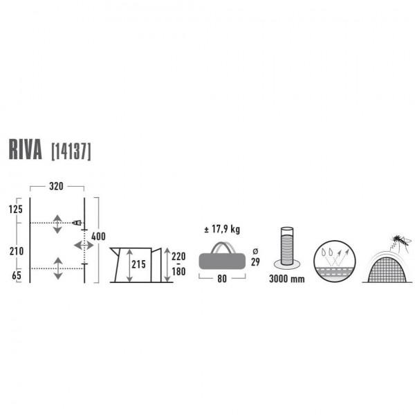 Riva Buszelt
