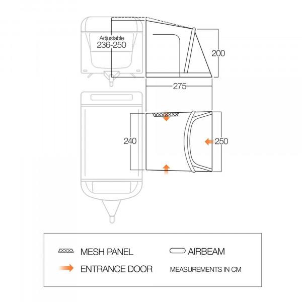 Rapide III 250 Wohnwagenluftvorzelt
